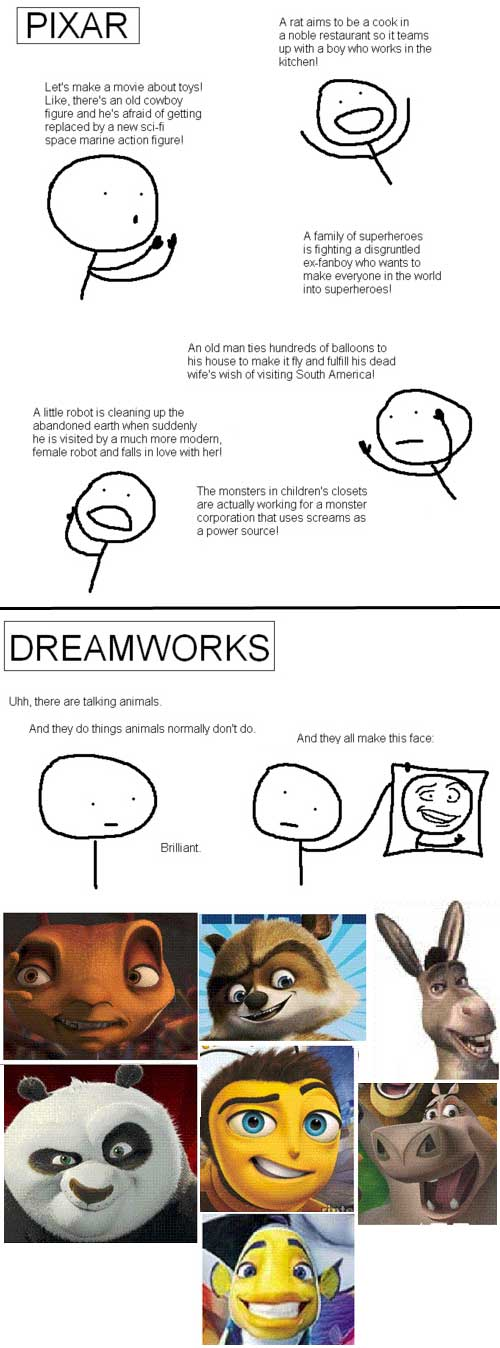 pixar-vs-dreamworks-2.jpg